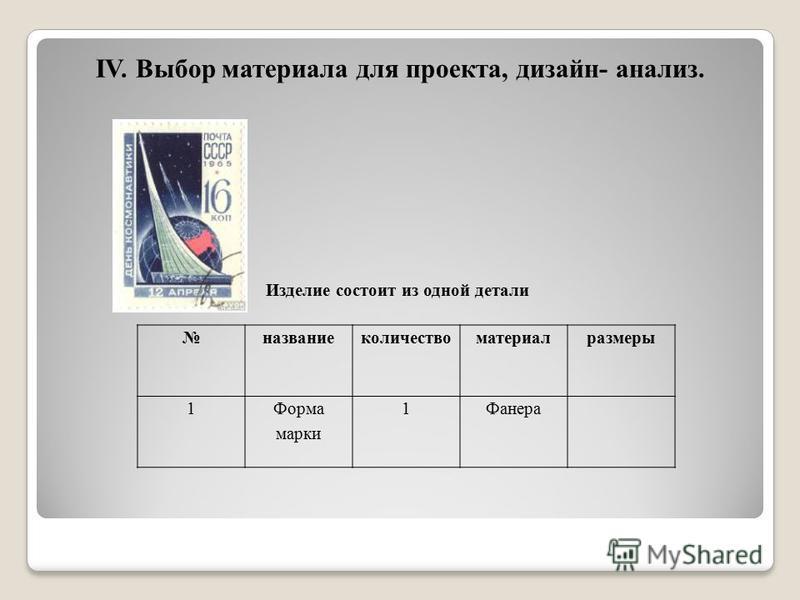 название количество материал размеры 1Форма марки 1Фанера IV. Выбор материала для проекта, дизайн- анализ. Изделие состоит из одной детали