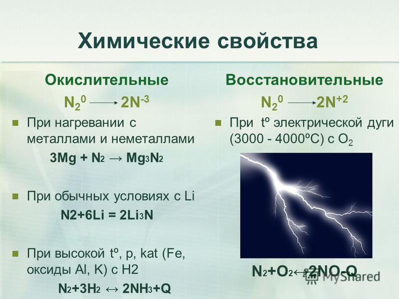 Химические свойства Окислительные N 2 0 2N -3 При нагревании с металлами и неметаллами 3Mg + N 2 Mg 3 N 2 При обычных условиях с Li N2+6Li = 2Li 3 N При высокой tº, р, kat (Fe, оксиды Al, K) с H2 N 2 +3H 2 2NH 3 +Q Восстановительные N 2 0 2N +2 При t