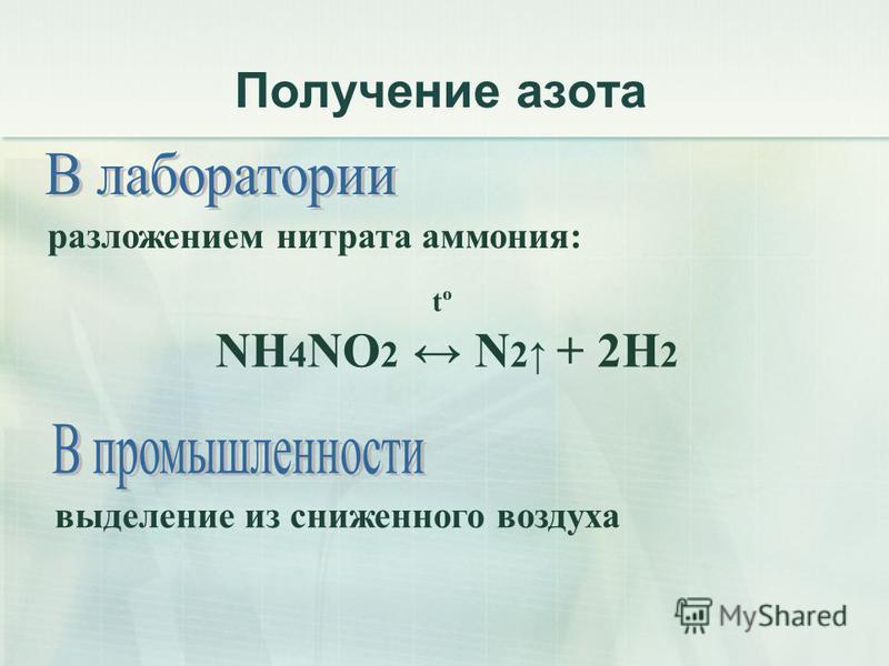 Получение азота tº NH 4 NO 2 N 2 + 2H 2 выделение из сниженного воздуха разложением нитрата аммония: