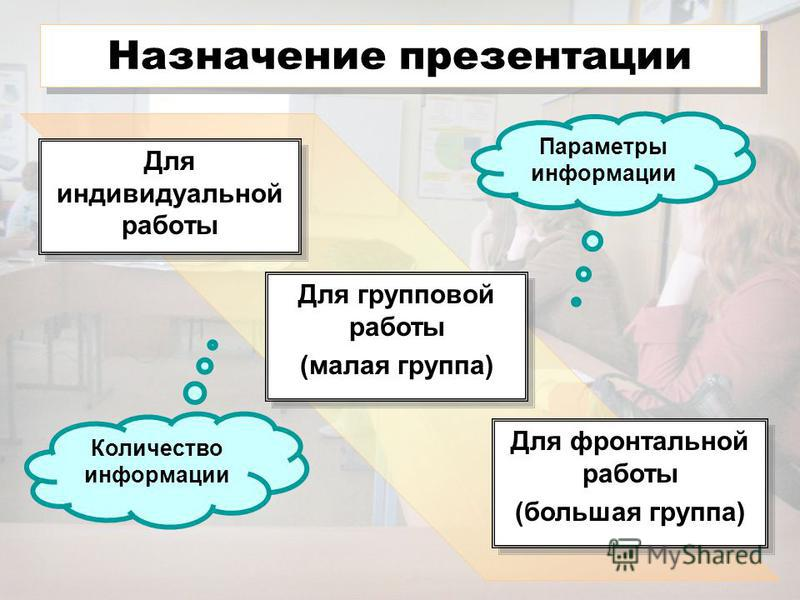 Количество информации Параметры информации Назначение презентации Для индивидуальной работы Для групповой работы (малая группа) Для групповой работы (малая группа) Для фронтальной работы (большая группа) Для фронтальной работы (большая группа)