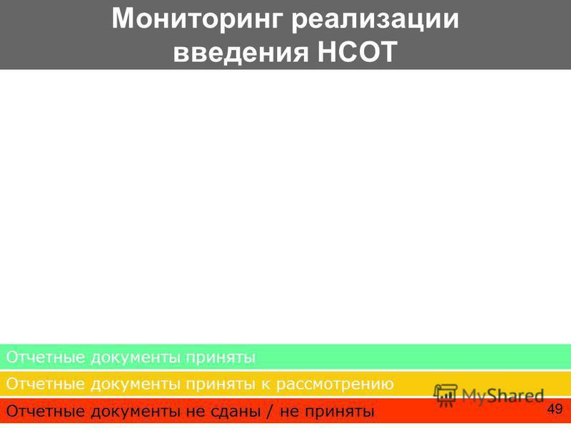 Мониторинг реализации введения НСОТ Отчетные документы приняты к рассмотрению Отчетные документы приняты Отчетные документы не сданы / не приняты 49