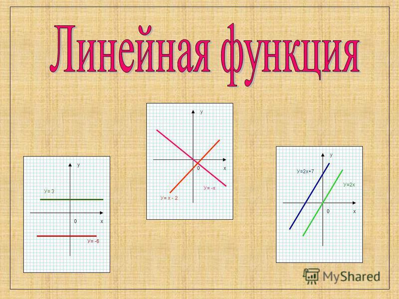 у х 0 У=2 х У=2 х+7 у х 0 У= -х У= х - 2 у х 0 У= -6 У= 3