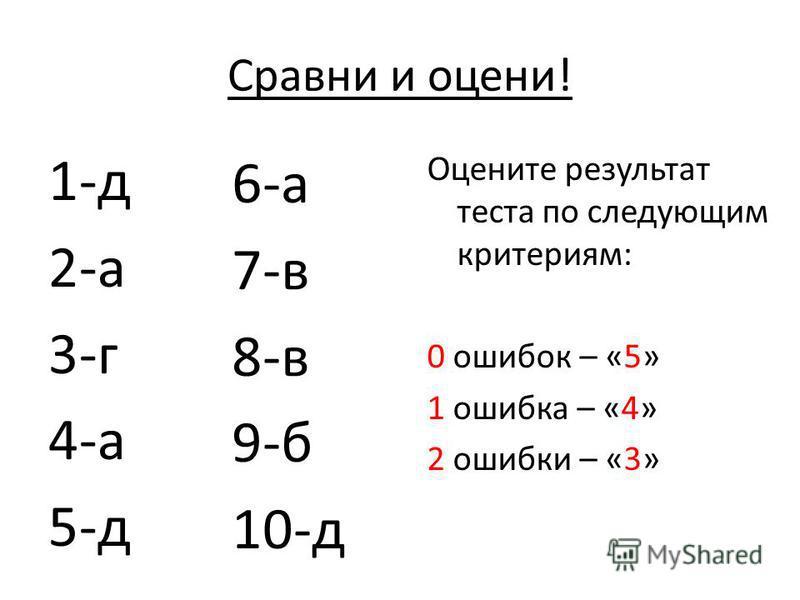 Сравни и оцени! 1-д 2-а 3-г 4-а 5-д Оцените результат теста по следующим критериям: 0 ошибок – «5» 1 ошибка – «4» 2 ошибки – «3» 6-а 7-в 8-в 9-б 10-д