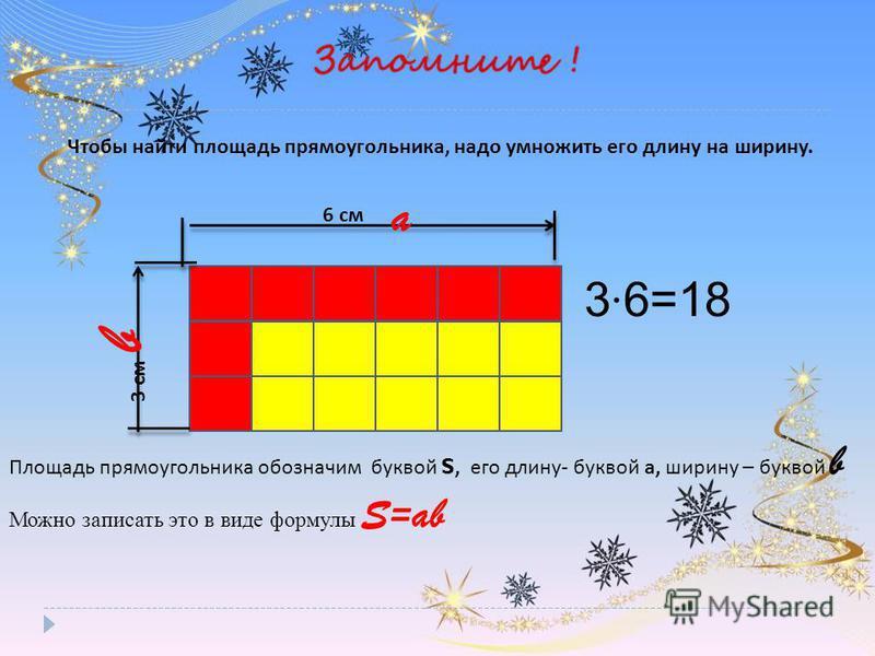 6 см 3 см Чтобы найти площадь прямоугольника, надо умножить его длину на ширину. Площадь прямоугольника обозначим буквой S, его длину - буквой а, ширину – буквой b Можно записать это в виде формулы S = ab 3 6=18 a b