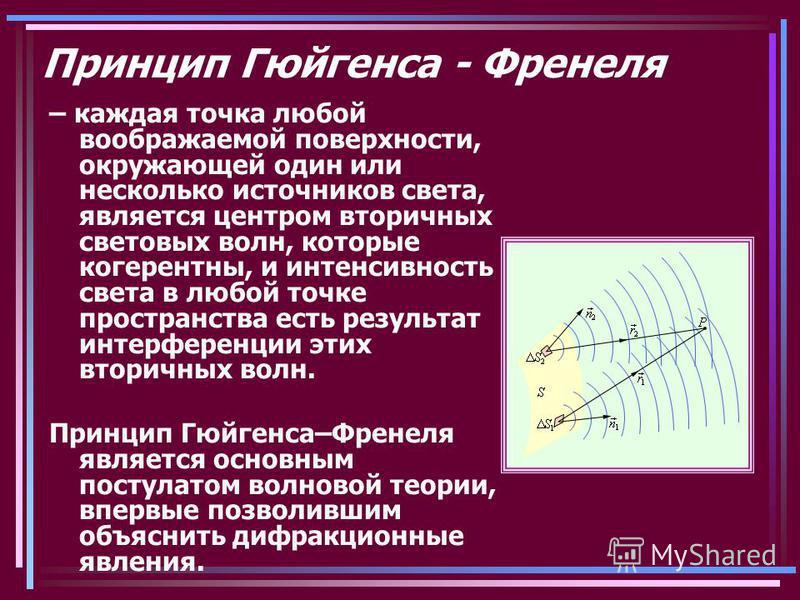 Принцип Гюйгенса - Френеля – каждая точка любой воображаемой поверхности, окружающей один или несколько источников света, является центром вторичных световых волн, которые когерентны, и интенсивность света в любой точке пространства есть результат ин