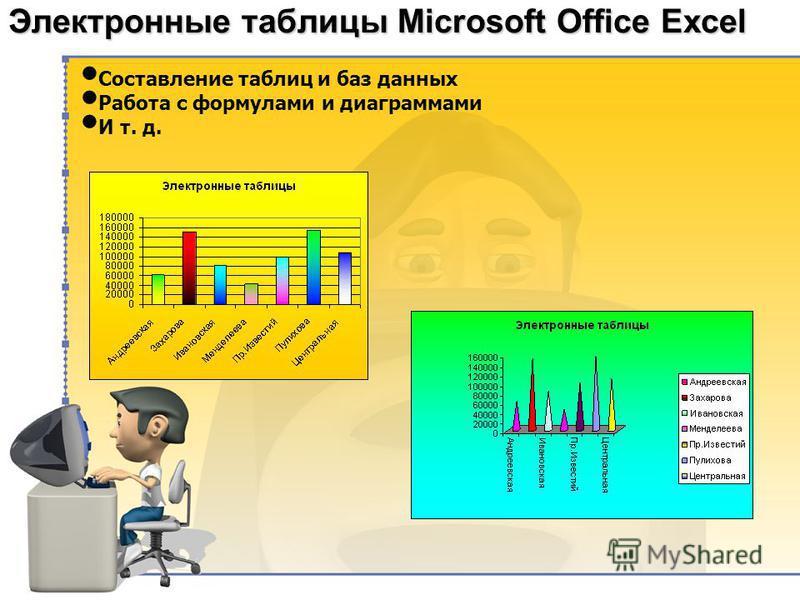 Электронные таблицы Microsoft Office Excel Составление таблиц и баз данных Работа с формулами и диаграммами И т. д.