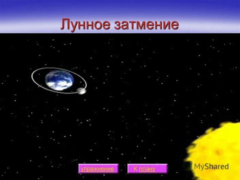 Лунное затмение К плану плану упражнение