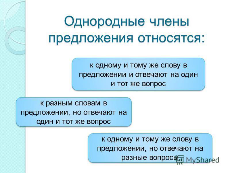 Однородные члены предложения относятся: к одному и тому же слову в предложении и отвечают на один и тот же вопрос к одному и тому же слову в предложении и отвечают на один и тот же вопрос к разным словам в предложении, но отвечают на один и тот же во