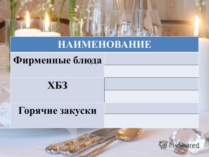НАИМЕНОВАНИЕ Фирменные блюда ХБЗ Горячие закуски