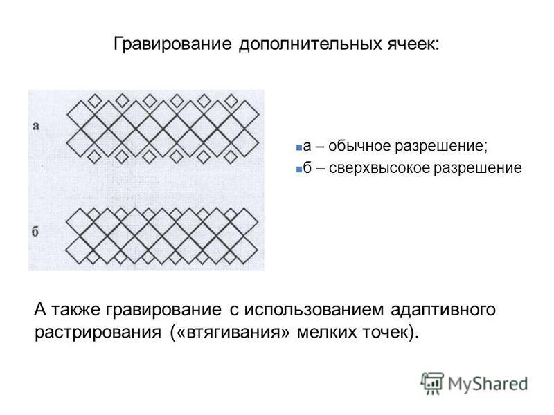 Гравирование дополнительных ячеек: а – обычное разрешение; б – сверхвысокое разрешение А также гравирование с использованием адаптивного растрирования («втягивания» мелких точек).
