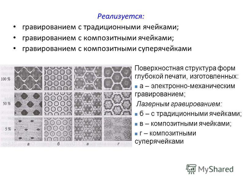 Реализуется: гравированием с традиционными ячейками; гравированием с композитными ячейками; гравированием с композитными супер ячейками Поверхностная структура форм глубокой печати, изготовленных: а – электронно-механическим гравированием; Лазерным г