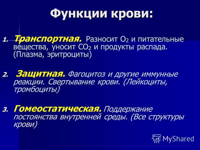 Функции крови: Функции крови: 1. Разносит О 2 и питательные вещества, уносит СО 2 и продукты распада. (Плазма, эритроциты) 1. Транспортная. Разносит О 2 и питательные вещества, уносит СО 2 и продукты распада. (Плазма, эритроциты) 2. 2. Защитная. Фаго