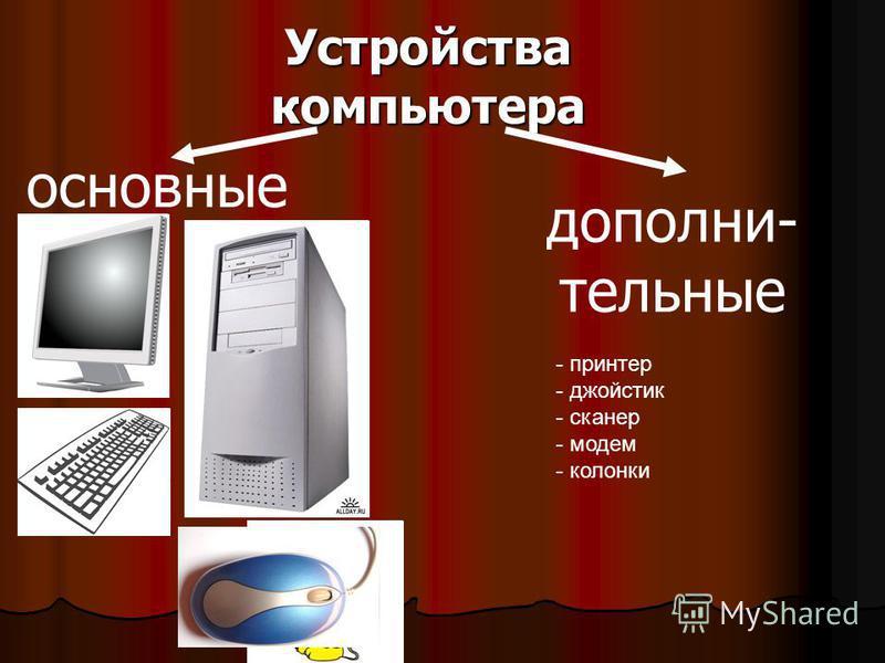 Устройства компьютера основные дополни- тельные - принтер - джойстик - сканер - модем - колонки