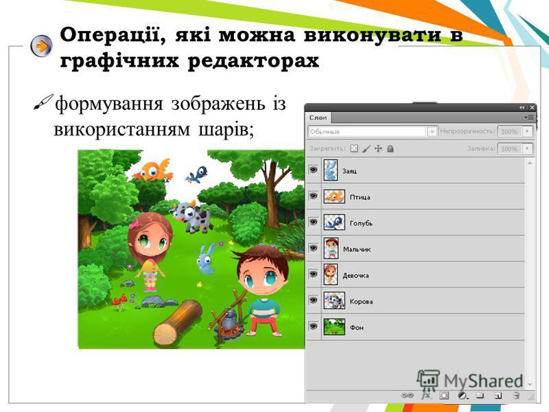 Операції, які можна виконувати в графічних редакторах формування зображень із використанням шарів;