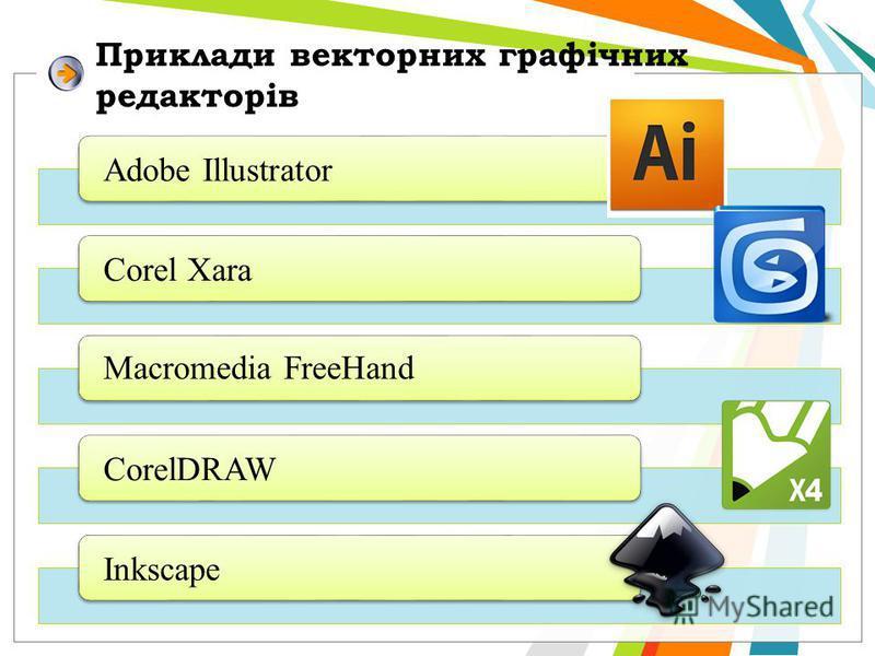 Adobe IllustratorCorel Xara Macromedia FreeHand CorelDRAWInkscape Приклади векторних графічних редакторів