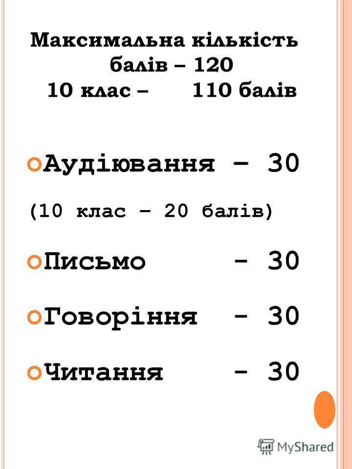 Максимальна кількість балів – 120 10 клас – 110 балів Аудіювання – 30 (10 клас – 20 балів) Письмо - 30 Говоріння - 30 Читання - 30