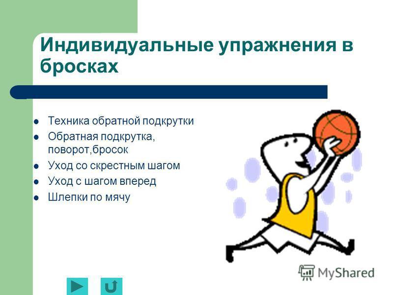 Индивидуальные упражнения в бросках Техника обратной подкрутки Обратная подкрутка, поворот,бросок Уход со скрестным шагом Уход с шагом вперед Шлепки по мячу