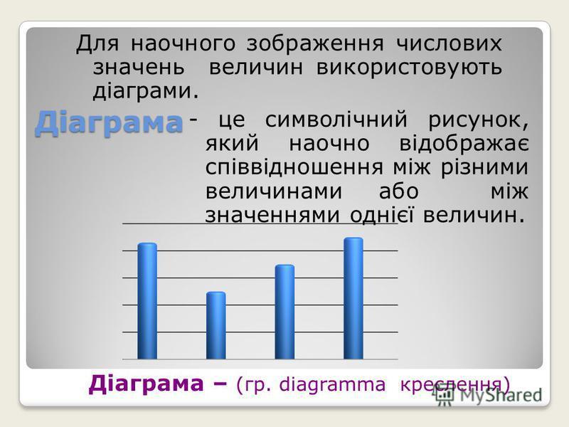 Діаграма - це символічний рисунок, який наочно відображає співвідношення між різними величинами або між значеннями однієї величин. Для наочного зображення числових значень величин використовують діаграми. Діаграма – (гр. diagramma креслення)