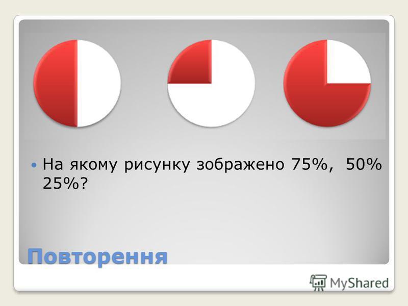 Повторення На якому рисунку зображено 75%, 50% 25%?