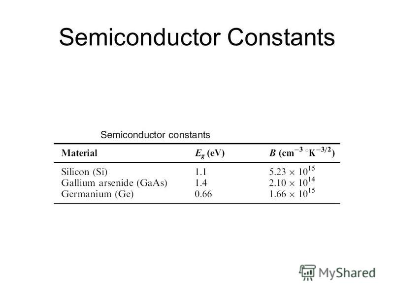 Semiconductor Constants