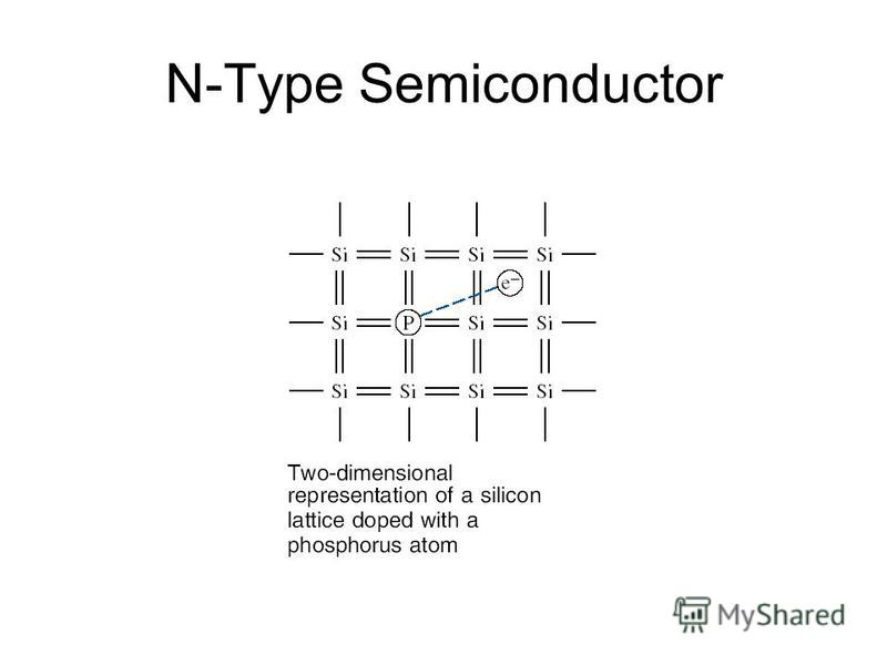 N-Type Semiconductor