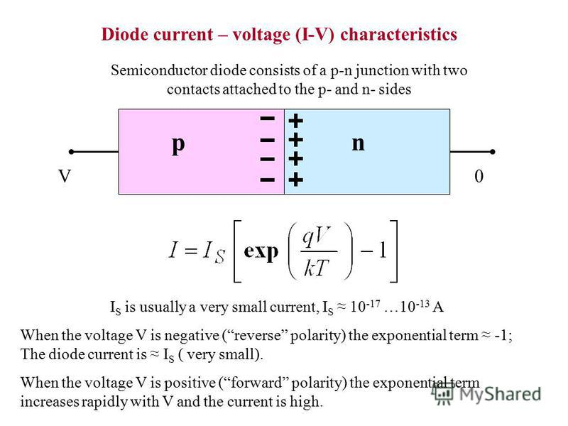 Diode current – voltage (I-V) characteristics pn Semiconductor diode consists of a p-n junction with two contacts attached to the p- and n- sides I S is usually a very small current, I S 10 -17 …10 -13 A When the voltage V is negative (reverse polari