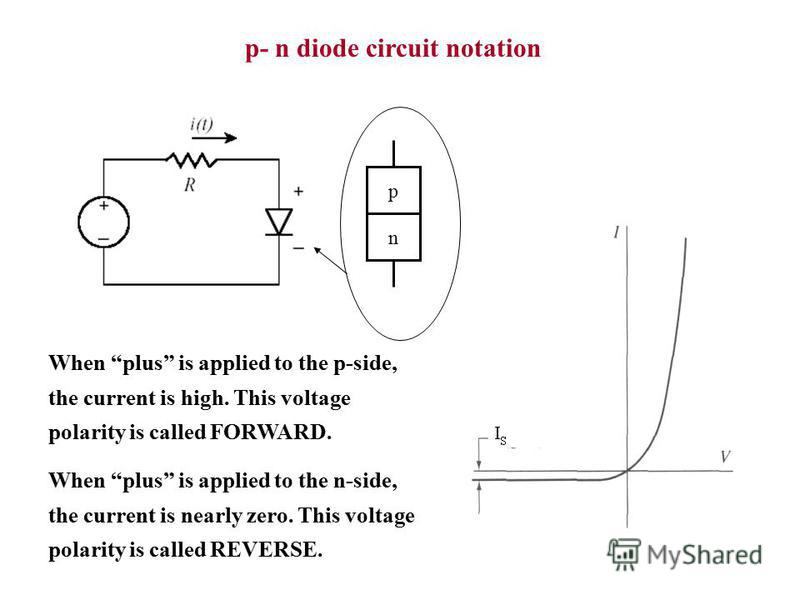 p- n diode circuit notation p n When plus is applied to the p-side, the current is high. This voltage polarity is called FORWARD. When plus is applied to the n-side, the current is nearly zero. This voltage polarity is called REVERSE.