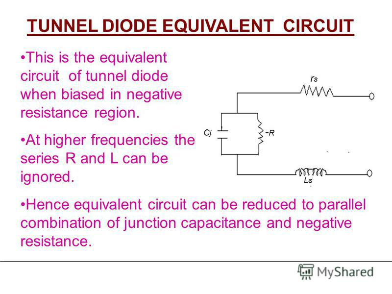 CjCj -R-R rsrs Ls TUNNEL DIODE EQUIVALENT CIRCUIT This is the equivalent circuit of tunnel diode when biased in negative resistance region. At higher frequencies the series R and L can be ignored. Hence equivalent circuit can be reduced to parallel c