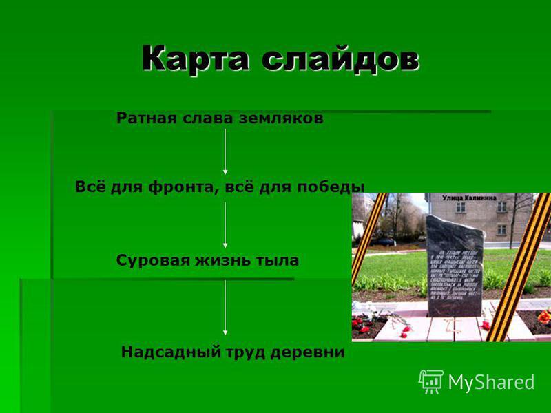 Ратная слава земляков Карта слайдов Всё для фронта, всё для победы Суровая жизнь тыла Надсадный труд деревни