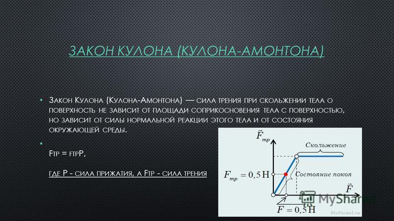 ЗАКОН КУЛОНА (КУЛОНА-АМОНТОНА)