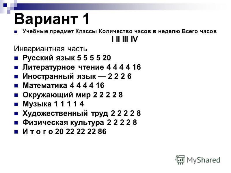 Вариант 1 Учебные предмет Классы Количество часов в неделю Всего часов I II III IV Инвариантная часть Русский язык 5 5 5 5 20 Литературное чтение 4 4 4 4 16 Иностранный язык 2 2 2 6 Математика 4 4 4 4 16 Окружающий мир 2 2 2 2 8 Музыка 1 1 1 1 4 Худо