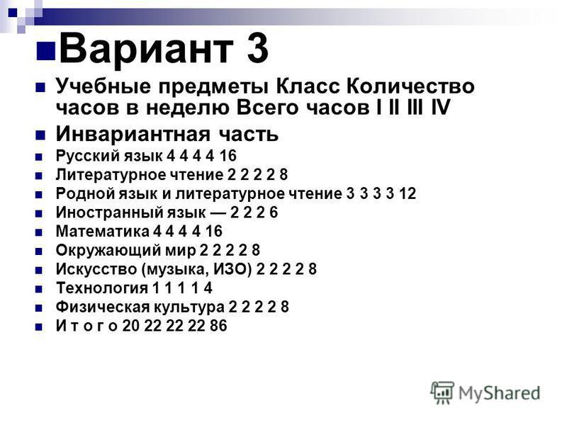 Вариант 3 Учебные предметы Класс Количество часов в неделю Всего часов I II III IV Инвариантная часть Русский язык 4 4 4 4 16 Литературное чтение 2 2 2 2 8 Родной язык и литературное чтение 3 3 3 3 12 Иностранный язык 2 2 2 6 Математика 4 4 4 4 16 Ок
