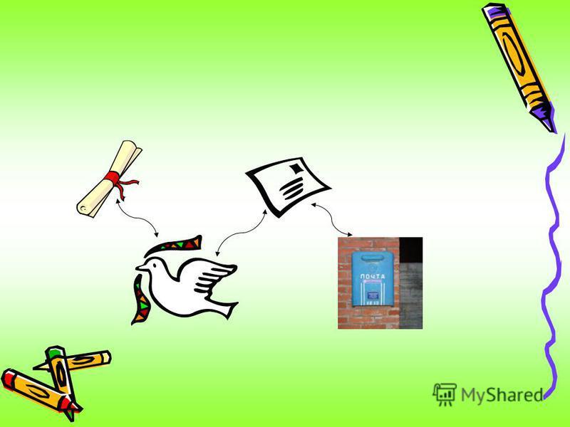 ТОЛКОВЫЙ СЛОВАРЬ Почта- это и «учреждение», и «пересылка, доставка этим учреждением чего- либо» и «пересылаемое этой службой» Почтамт – «главное почтовое учреждение города»