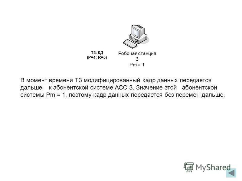 В момент времени Т3 модифицированный кадр данных передается дальше, к абонентской системе АСС 3. Значение этой абонентской системы Pm = 1, поэтому кадр данных передается без перемен дальше. Робочая станция 3 Pm = 1 Т3: КД (P=4; R=5)