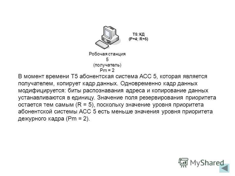 В момент времени Т5 абонентская система АСС 5, которая является получателем, копирует кадр данных. Одновременно кадр данных модифицируется: биты распознавания адреса и копирование данных устанавливаются в единицу. Значение поля резервирования приорит