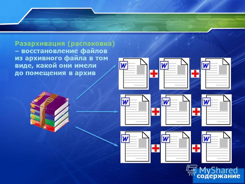 Разархивация (распаковка) – восстановление файлов из архивного файла в том виде, какой они имели до помещения в архив содержание