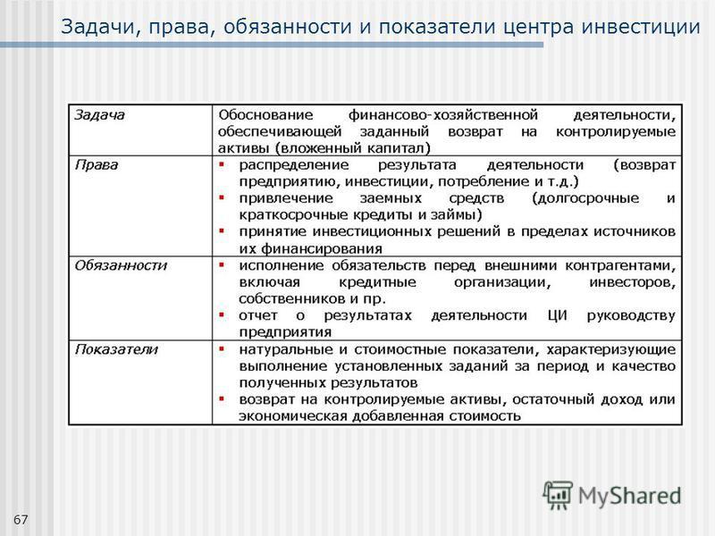 67 Задачи, права, обязанности и показатели центра инвестиции