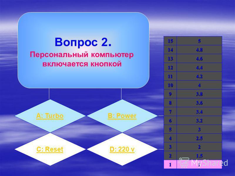 Вопрос 2. Персональный компьютер включается кнопкой А: TurboB: Power C: ResetD: 220 v 155144.8 134.6 124.4 114.2 104 93.8 83.6 73.4 63.2 53 42.5 32 21.5 11