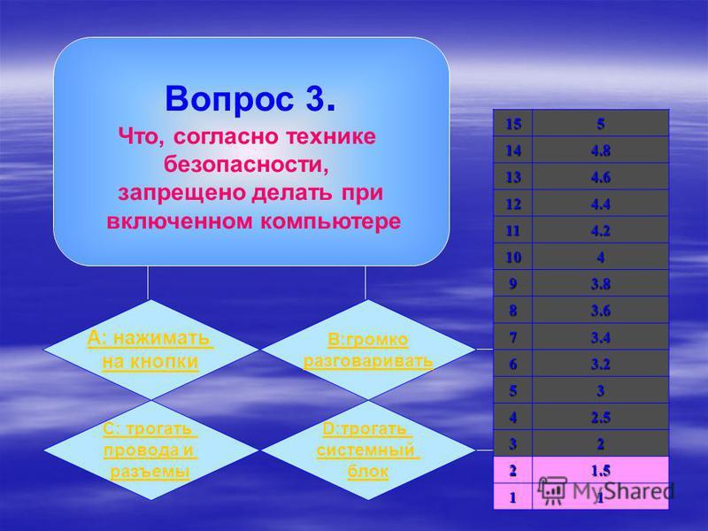 Вопрос 3. Что, согласно технике безопасности, запрещено делать при включенном компьютере А: нажимать на кнопки B:громко разговаривать C: трогать провода и разъемы D:трогать системный блок 155144.8 134.6 124.4 114.2 104 93.8 83.6 73.4 63.2 53 42.5 32