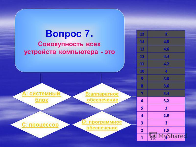 Вопрос 7. Совокупность всех устройств компьютера - это А: системный блок B:аппаратное обеспечение C: процессор D : программное обеспечение 155144.8 134.6 124.4 114.2 104 93.8 83.6 73.4 63.2 53 42.5 32 21.5 11