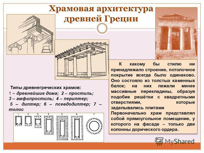 Храмовая архитектура древней Греции К какому бы стилю ни принадлежало строение, потолочное покрытие всегда было одинаково. Оно состояло из толстых каменных балок; на них лежали менее массивные перекладины, образуя подобие решётки с квадратными отверс