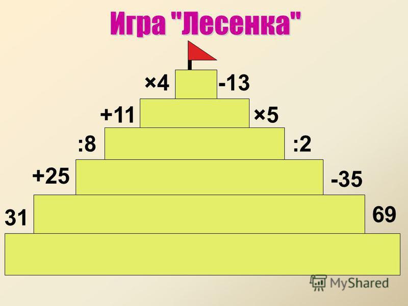 31 +25 :8 +11 ×4×4 69 -35 :2 ×5×5 -13
