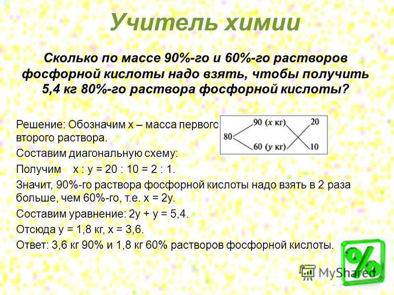 Сколько по массе 90%-го и 60%-го растворов фосфорной кислоты надо взять, чтобы получить 5,4 кг 80%-го раствора фосфорной кислоты? Решение: Обозначим х – масса первого раствора, у – масса второго раствора. Составим диагональную схему: Получим х : у =