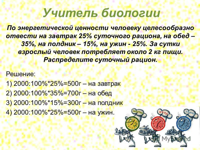 По энергетической ценности человеку целесообразно отвести на завтрак 25% суточного рациона, на обед – 35%, на полдник – 15%, на ужин - 25%. За сутки взрослый человек потребляет около 2 кг пищи. Распределите суточный рацион. Решение: 1) 2000:100%*25%=