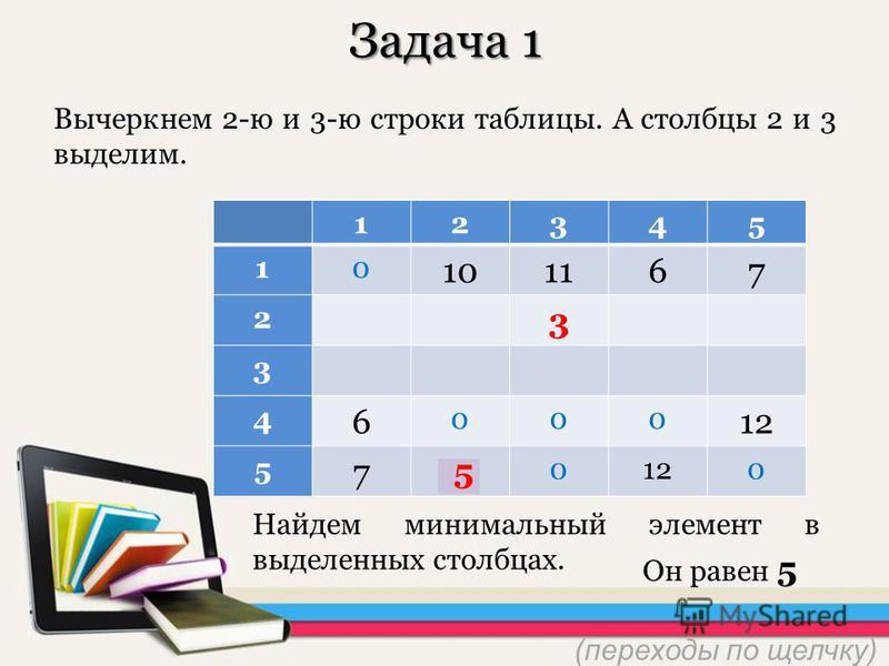 12345 10 101167 2 3 3 4 6 000 12 5 75 0 0 12345 10 101167 2 10 0 3 0 5 3 113 000 4 6 000 12 5 75 0 0 12345 10 101167 2 3 3 4 6 000 12 5 75 0 0 Задача 1 Вычеркнем 2-ю и 3-ю строки таблицы. А столбцы 2 и 3 выделим. Найдем минимальнай элемент в выделенн