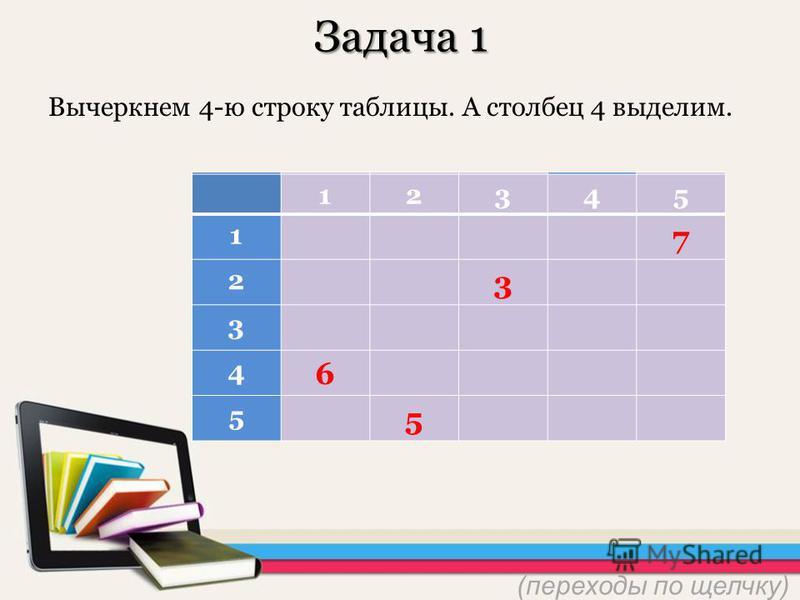12345 1 7 2 3 3 4 6 000 12 5 5 12345 1 7 2 3 3 4 6 5 5 Задача 1 Вычеркнем 4-ю строку таблицы. А столбец 4 выделим. (переходы по щелчку)