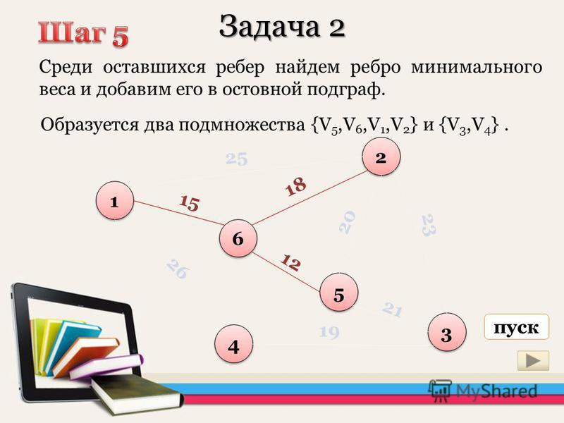 Задача 2 Среди оставшихся ребер найдем ребро минимального веса и добавим его в остовной подграф. 1 1 6 6 5 5 2 2 3 3 4 4 25 18 15 12 20 23 21 19 26 Образуется два подмножества {V 5,V 6,V 1,V 2 } и {V 3,V 4 }. пуск