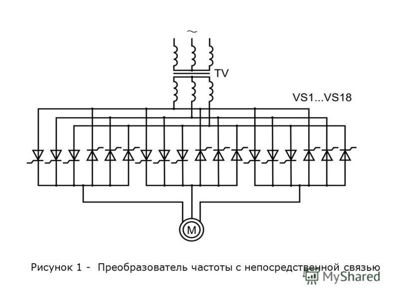 Рисунок 1 - Преобразователь частоты с непосредственной связью