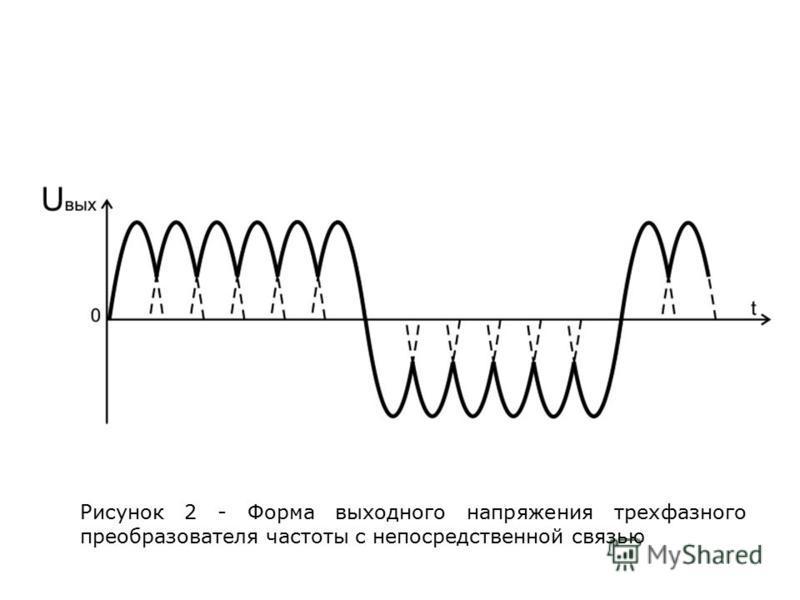 Рисунок 2 - Форма выходного напряжения трехфазного преобразователя частоты с непосредственной связью