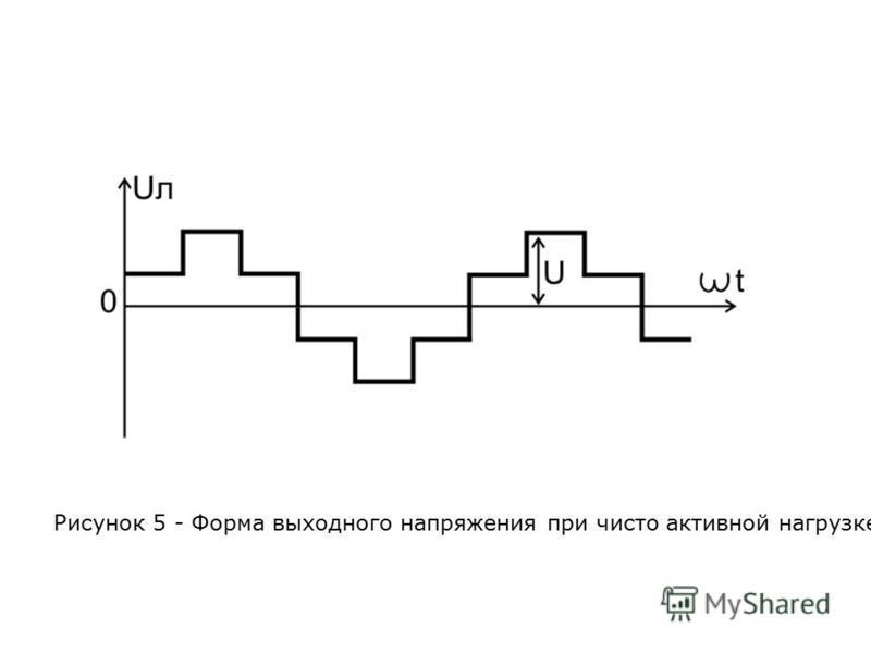 Рисунок 5 - Форма выходного напряжения при чисто активной нагрузке